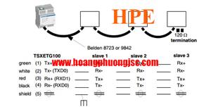 Modbus/Ethernet Gateway TSXETG100